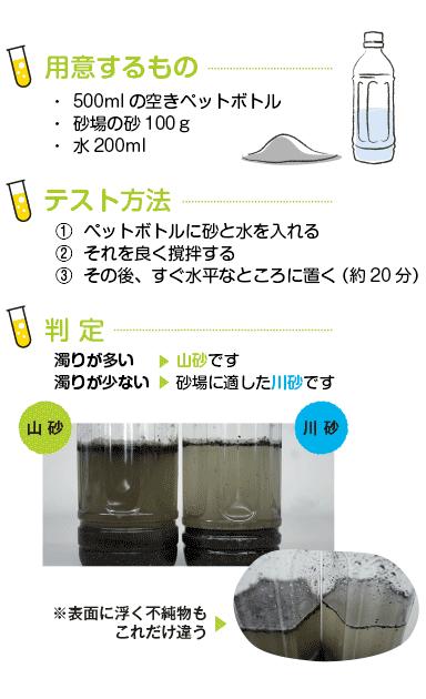 砂場の砂のチェック方法